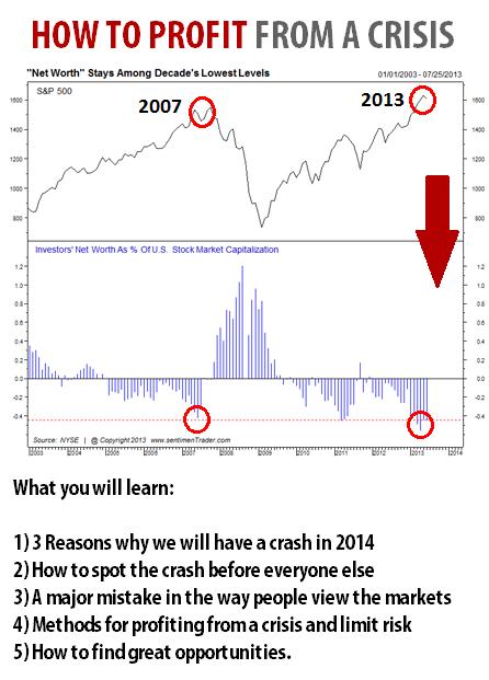 2014 crisis