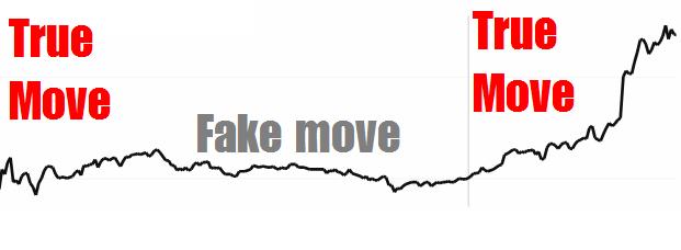 FOMC trade